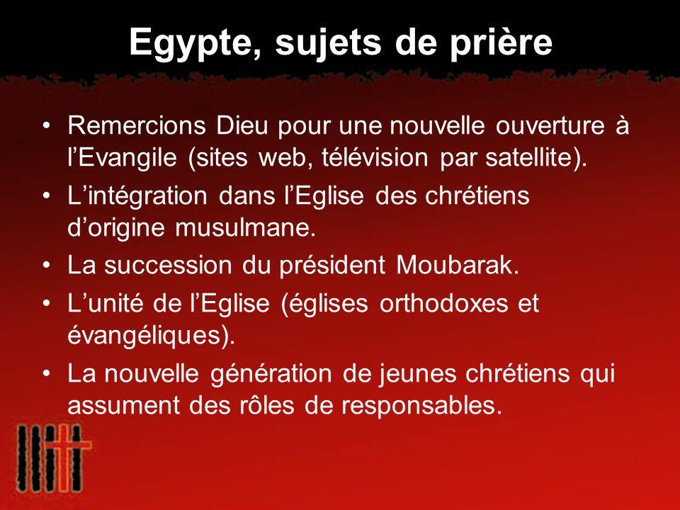 Egypte, sujets de prière