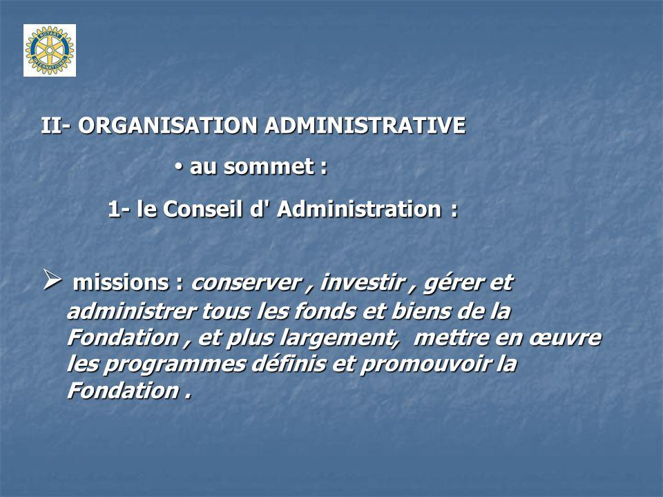 1- le Conseil d Administration :