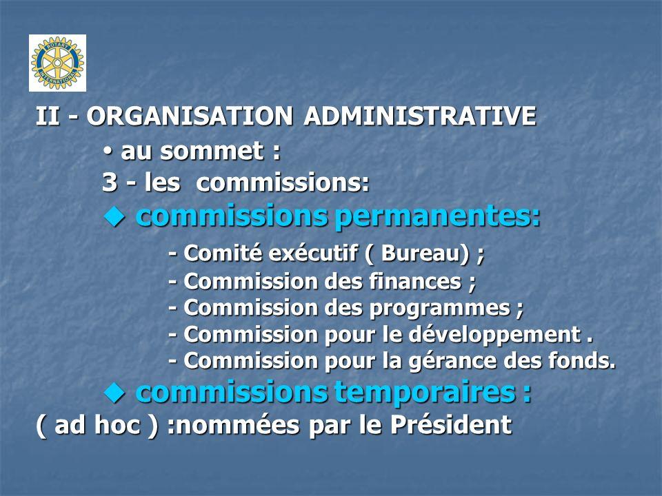  commissions permanentes: - Comité exécutif ( Bureau) ;
