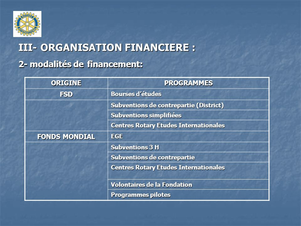 III- ORGANISATION FINANCIERE :