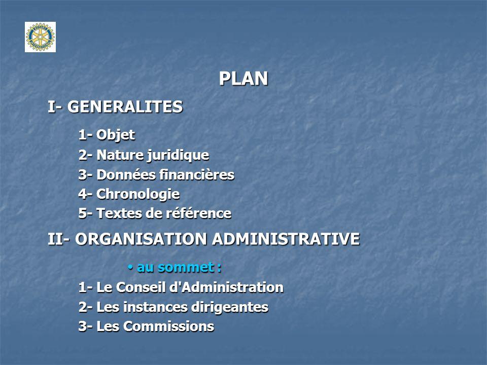 II- ORGANISATION ADMINISTRATIVE  au sommet :