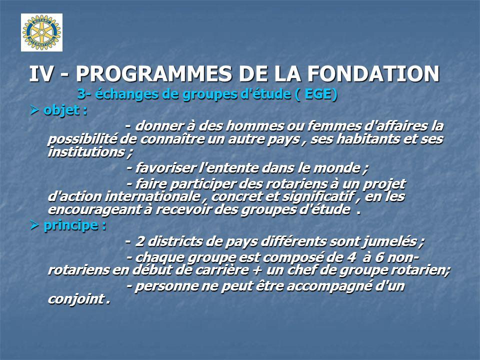 IV - PROGRAMMES DE LA FONDATION