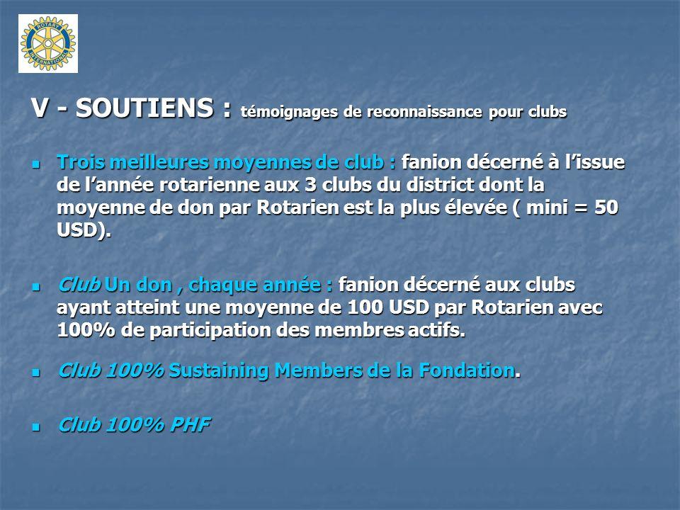 V - SOUTIENS : témoignages de reconnaissance pour clubs