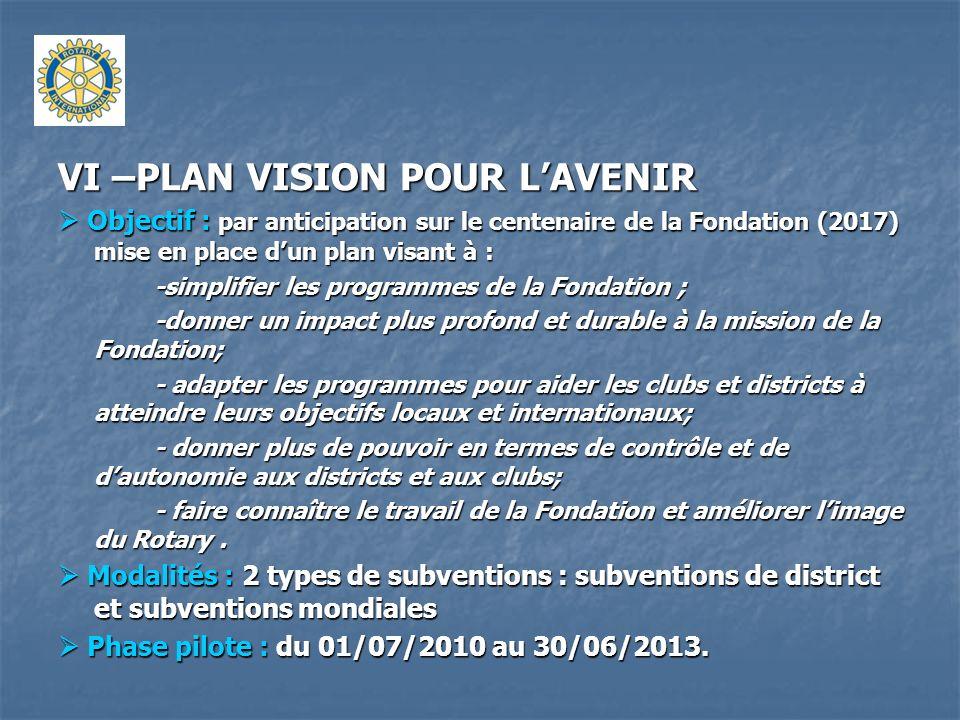VI –PLAN VISION POUR L'AVENIR