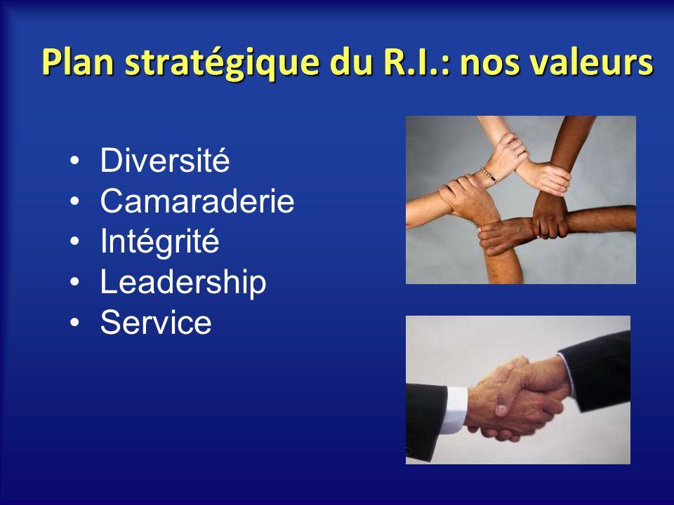 Plan stratégique du R.I.: nos valeurs