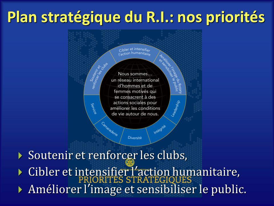 Plan stratégique du R.I.: nos priorités