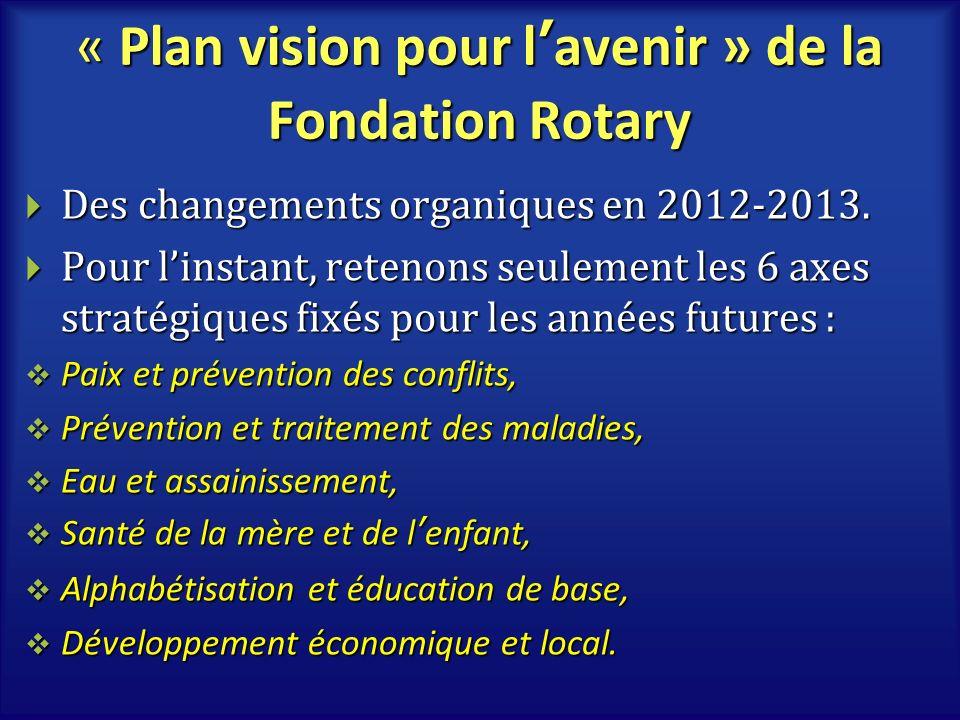 « Plan vision pour l'avenir » de la Fondation Rotary