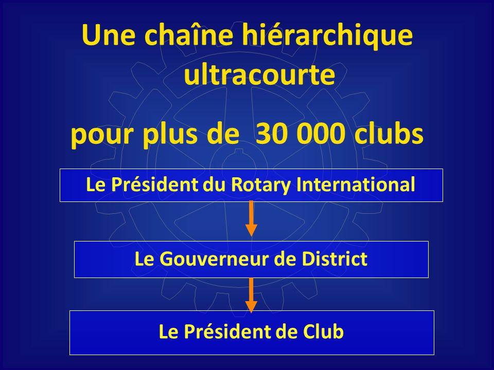 Une chaîne hiérarchique ultracourte pour plus de 30 000 clubs