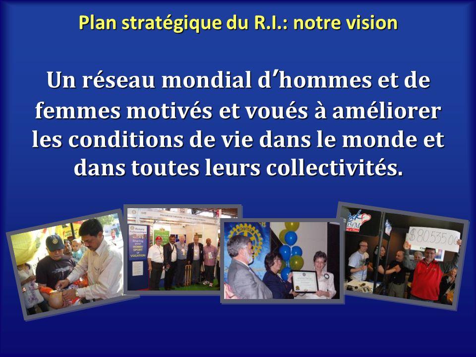 Plan stratégique du R.I.: notre vision
