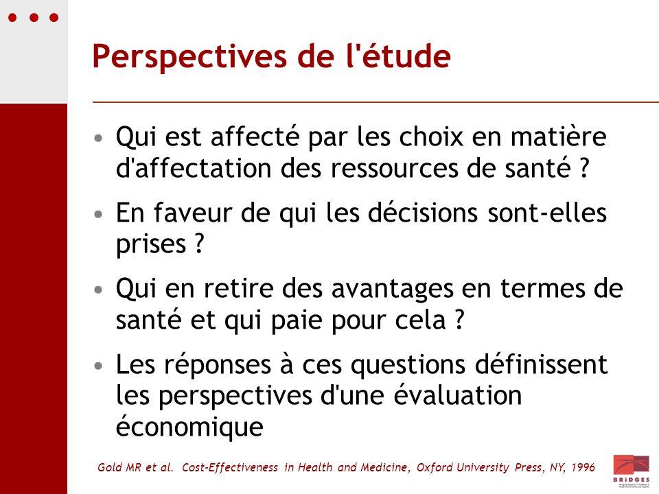 Perspectives de l étude