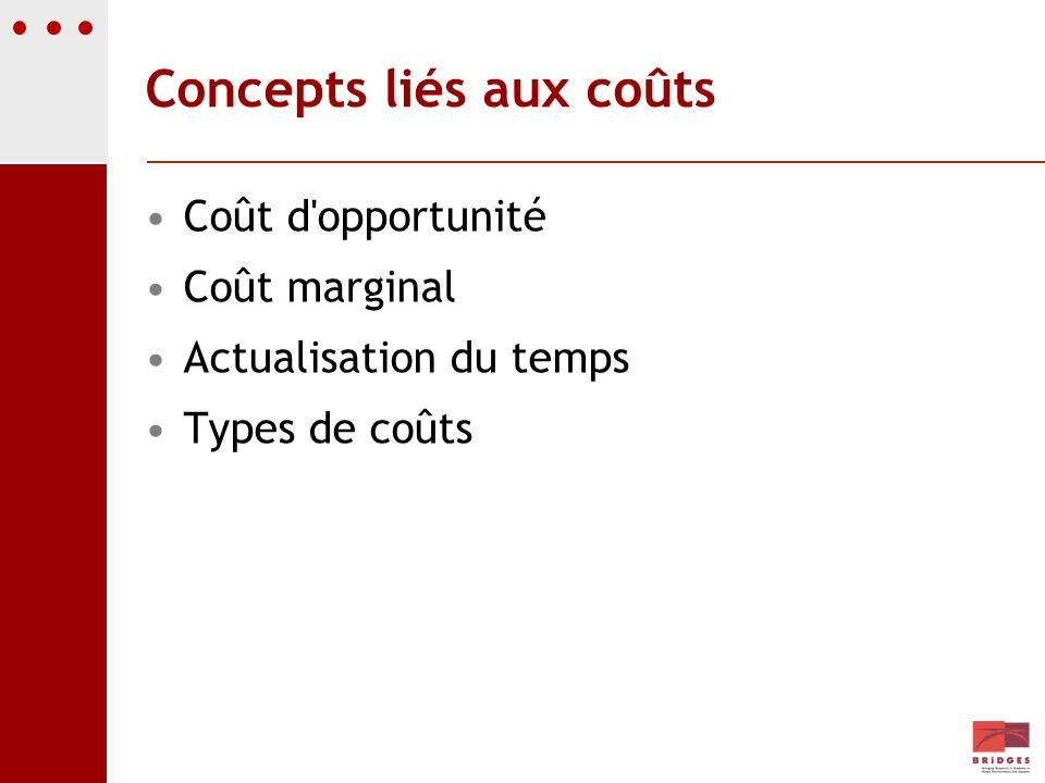 Concepts liés aux coûts