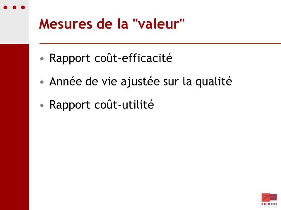 Mesures de la valeur Rapport coût-efficacité
