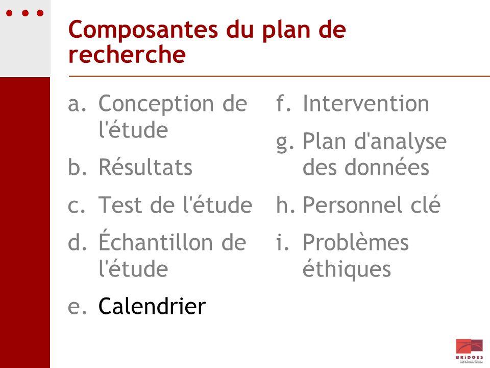 Composantes du plan de recherche