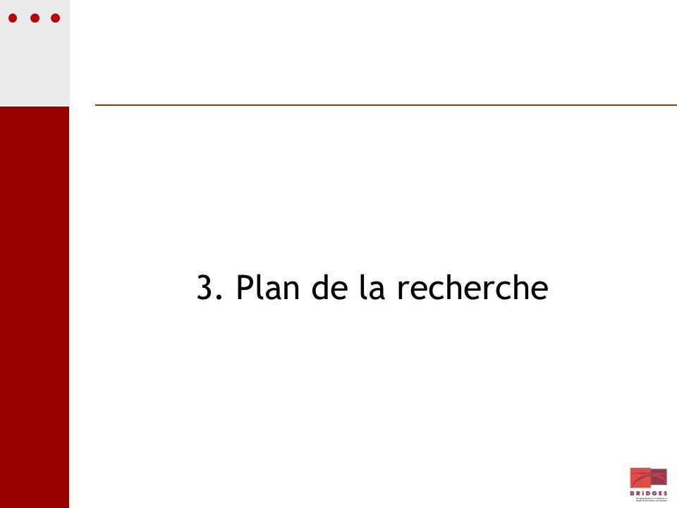 3. Plan de la recherche