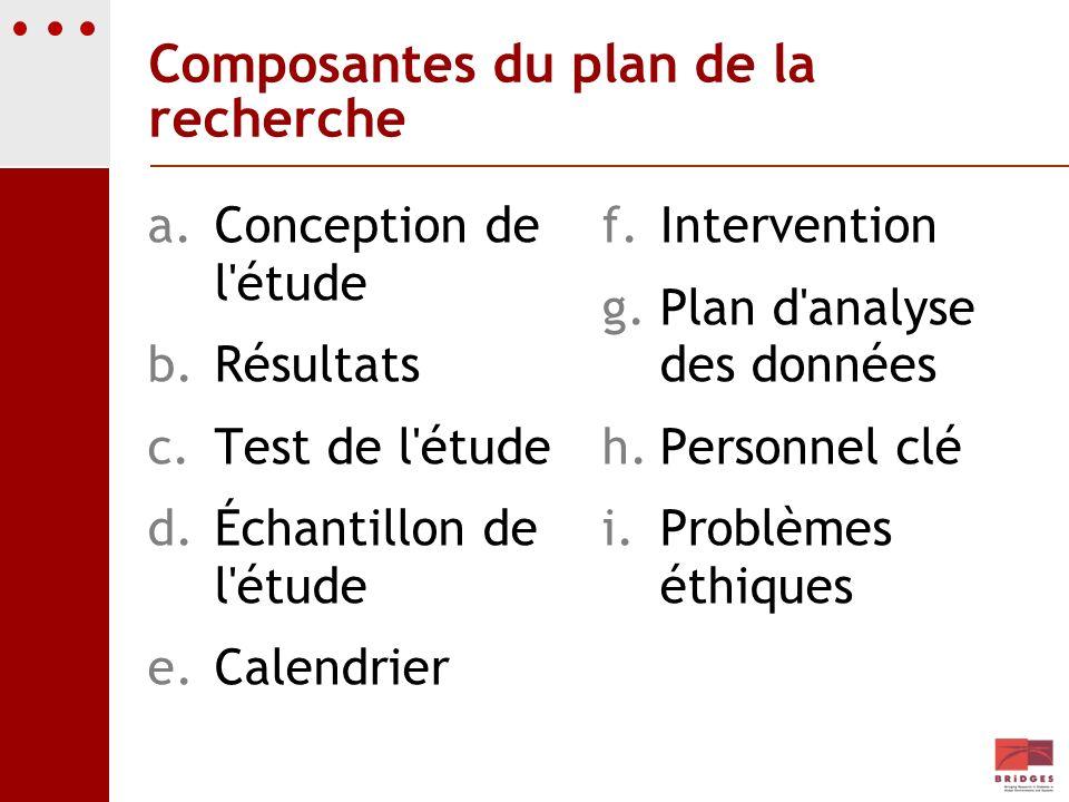 Composantes du plan de la recherche
