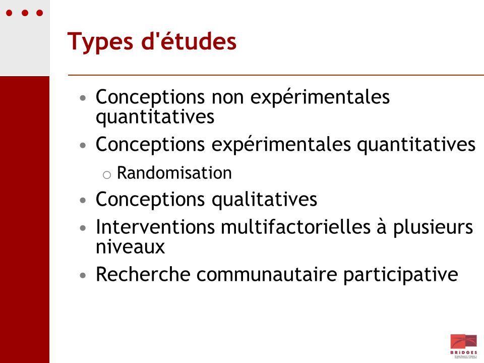Types d études Conceptions non expérimentales quantitatives