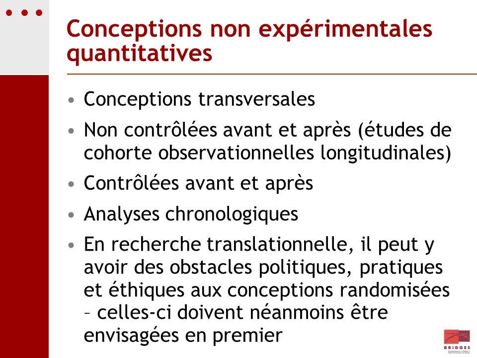 Conceptions non expérimentales quantitatives