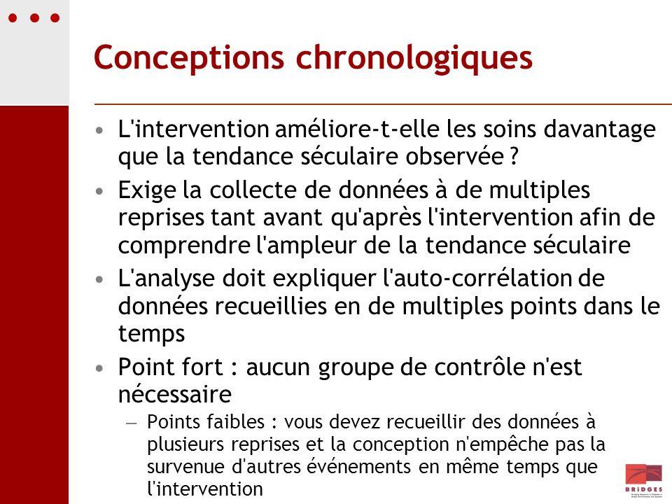 Conceptions chronologiques