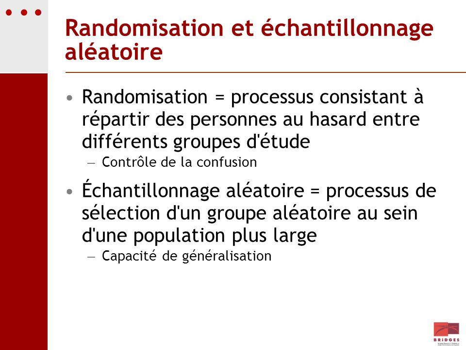 Randomisation et échantillonnage aléatoire