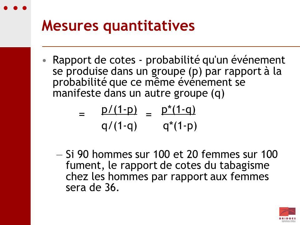 Mesures quantitatives