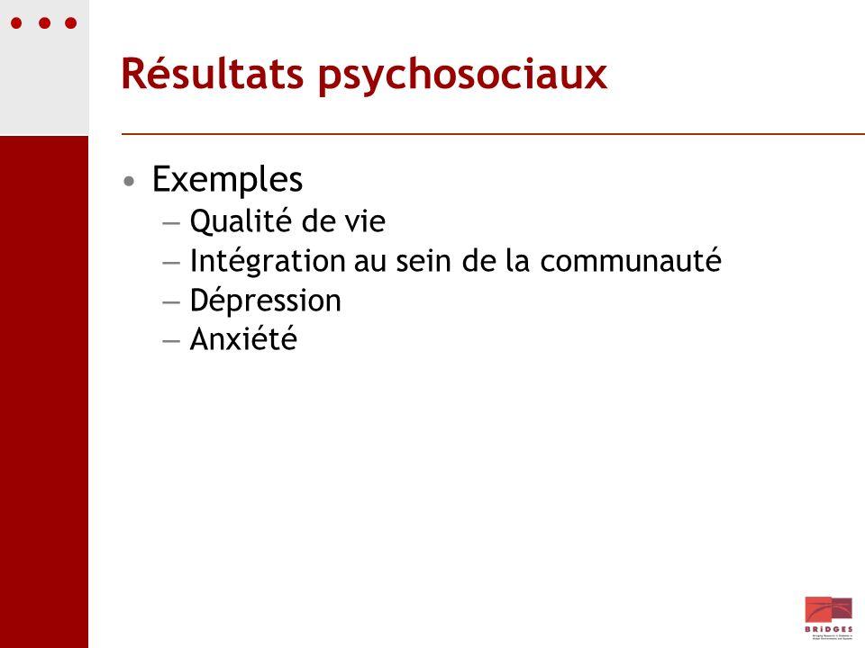Résultats psychosociaux