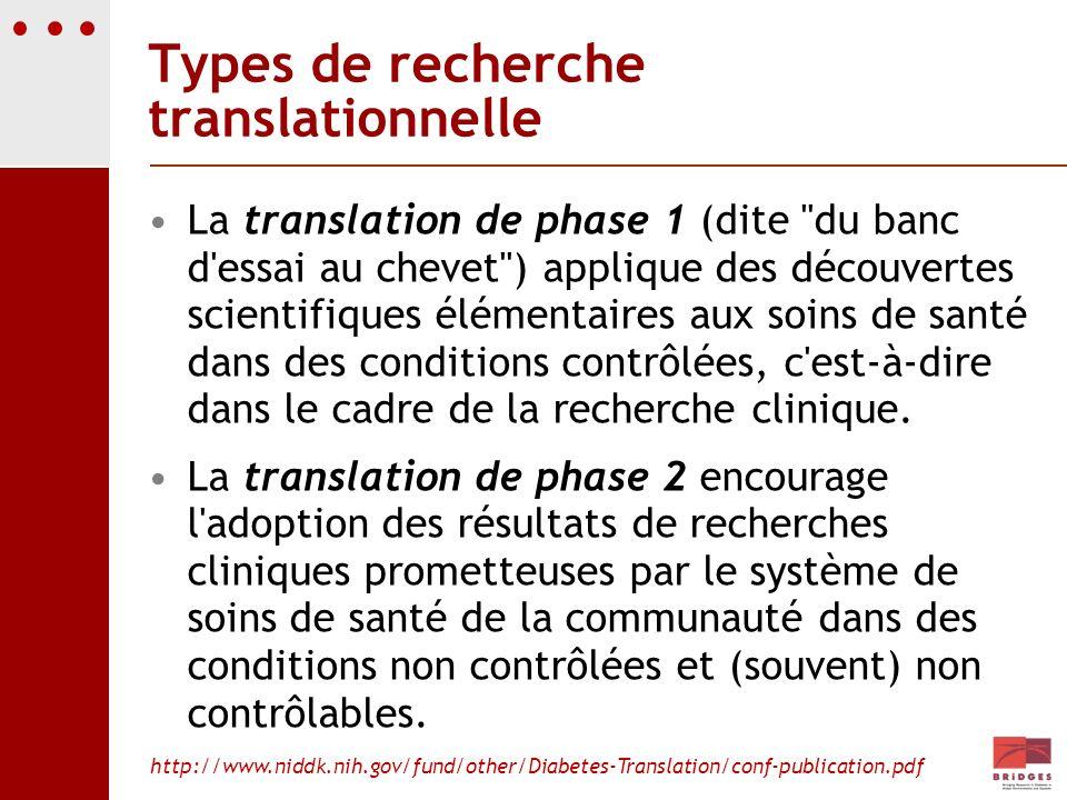 Types de recherche translationnelle