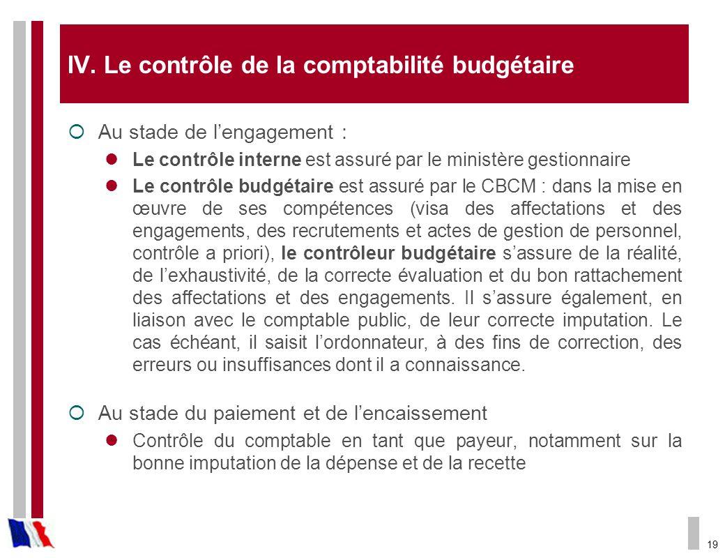 IV. Le contrôle de la comptabilité budgétaire