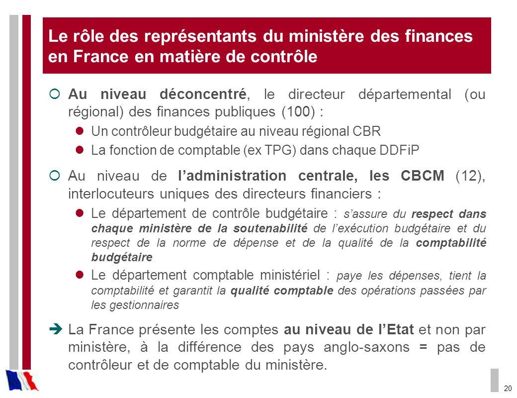 Le rôle des représentants du ministère des finances en France en matière de contrôle