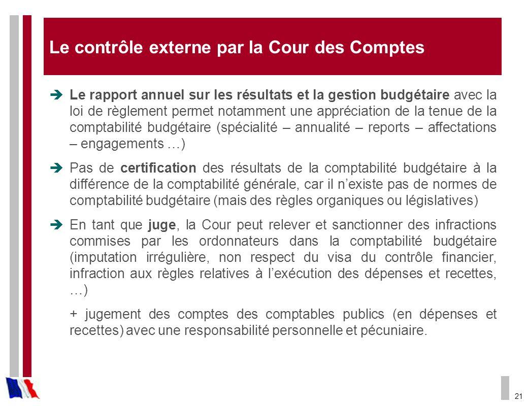 Le contrôle externe par la Cour des Comptes