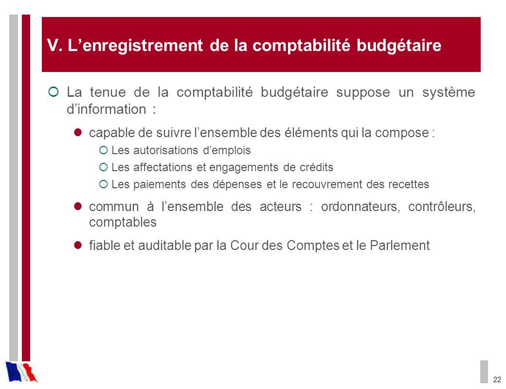 V. L'enregistrement de la comptabilité budgétaire