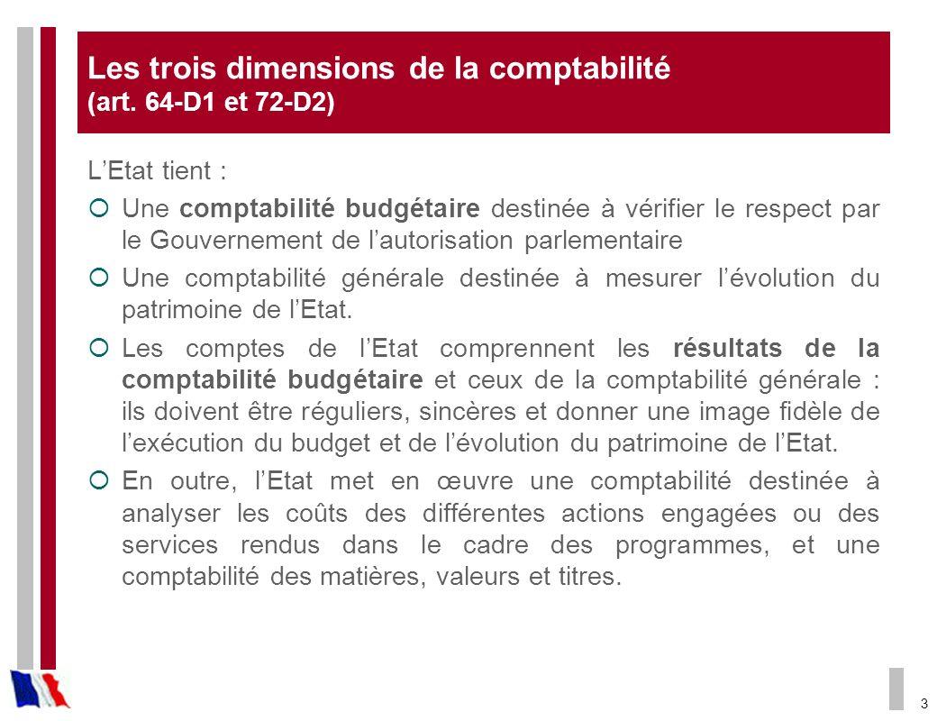 Les trois dimensions de la comptabilité (art. 64-D1 et 72-D2)