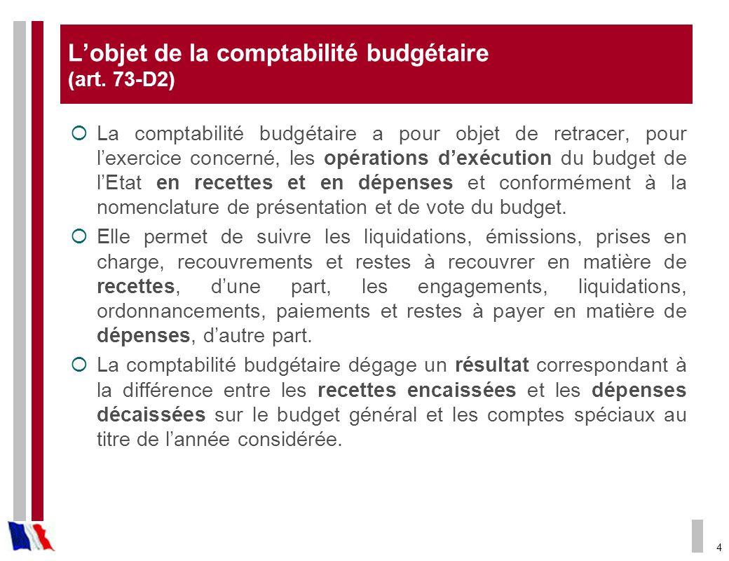 L'objet de la comptabilité budgétaire (art. 73-D2)