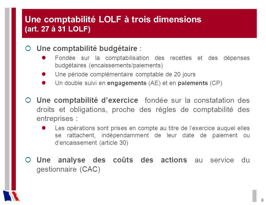 Une comptabilité LOLF à trois dimensions (art. 27 à 31 LOLF)