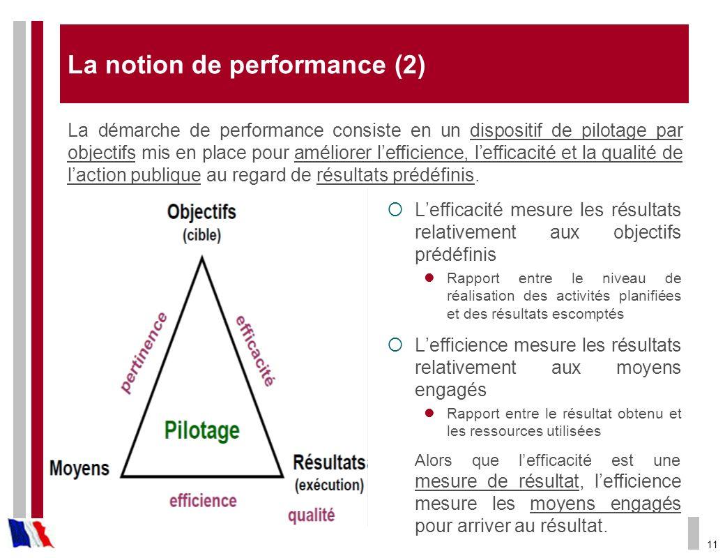 La notion de performance (2)