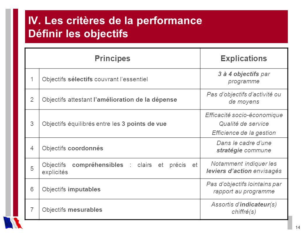 IV. Les critères de la performance Définir les objectifs