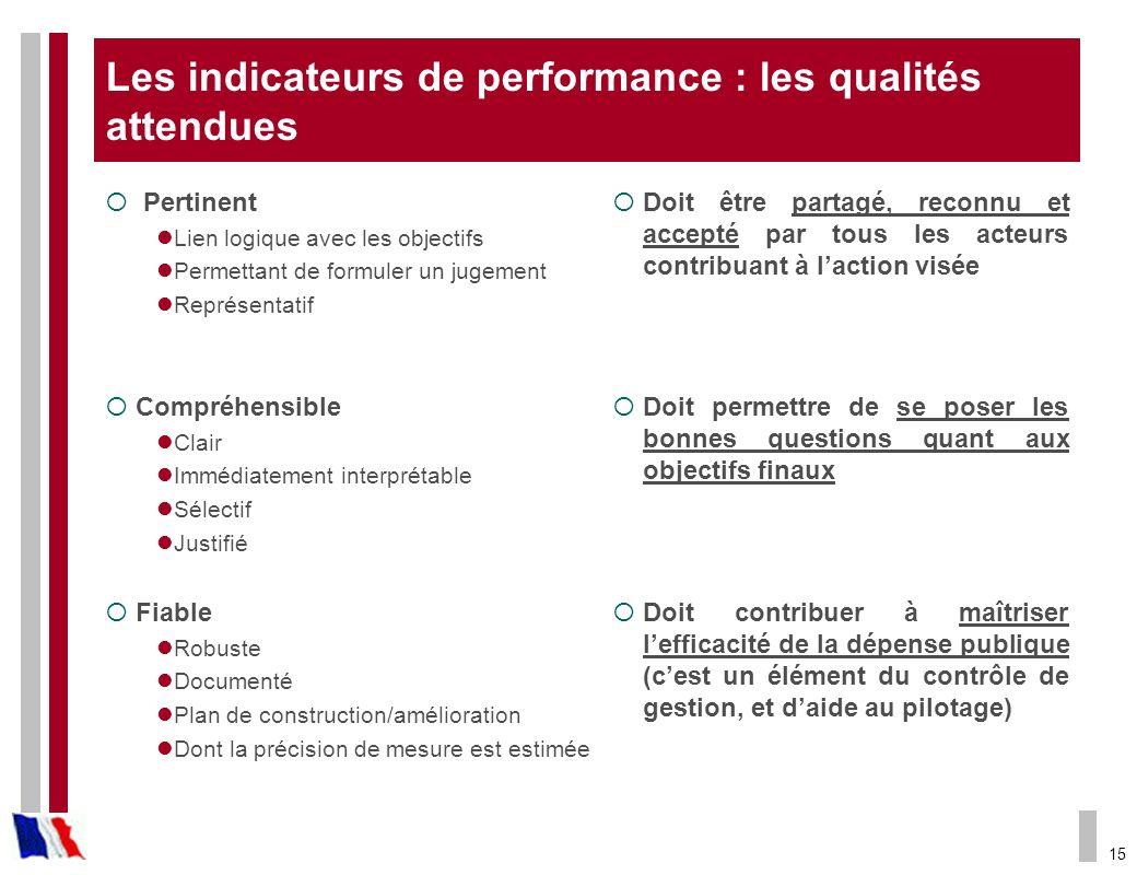 Les indicateurs de performance : les qualités attendues
