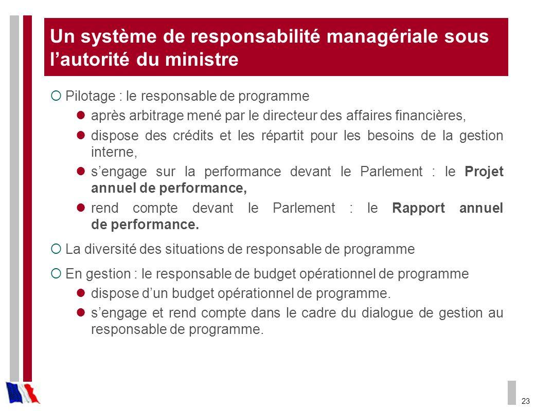 Un système de responsabilité managériale sous l'autorité du ministre