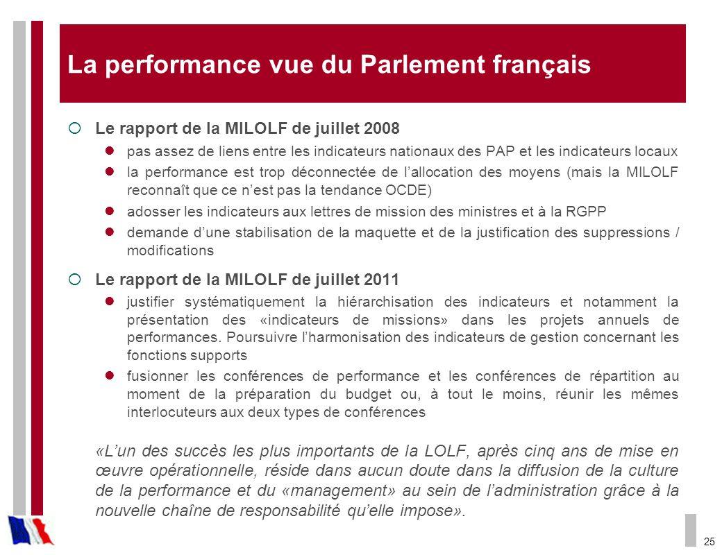 La performance vue du Parlement français