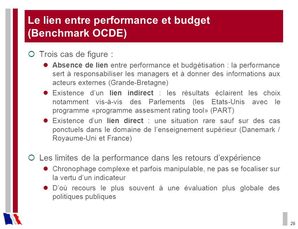 Le lien entre performance et budget (Benchmark OCDE)