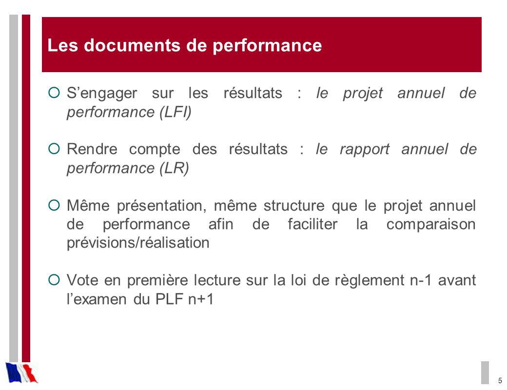 Les documents de performance