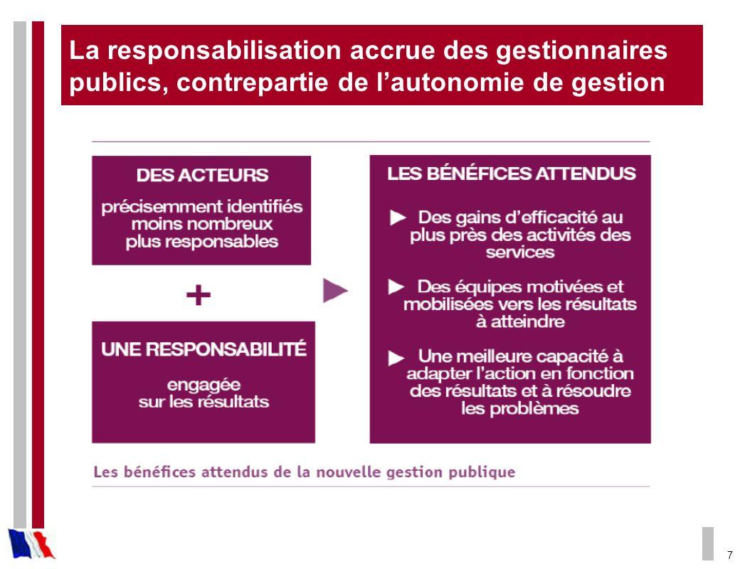 La responsabilisation accrue des gestionnaires publics, contrepartie de l'autonomie de gestion