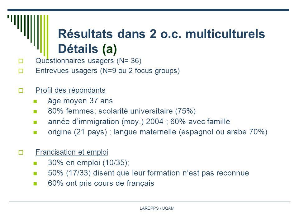Résultats dans 2 o.c. multiculturels Détails (a)