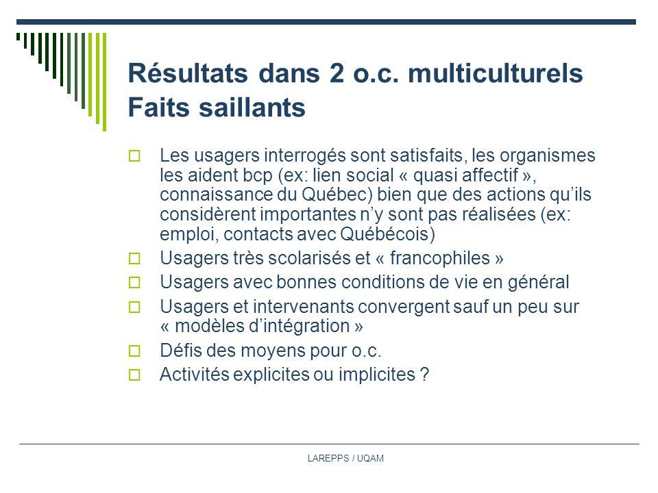 Résultats dans 2 o.c. multiculturels Faits saillants