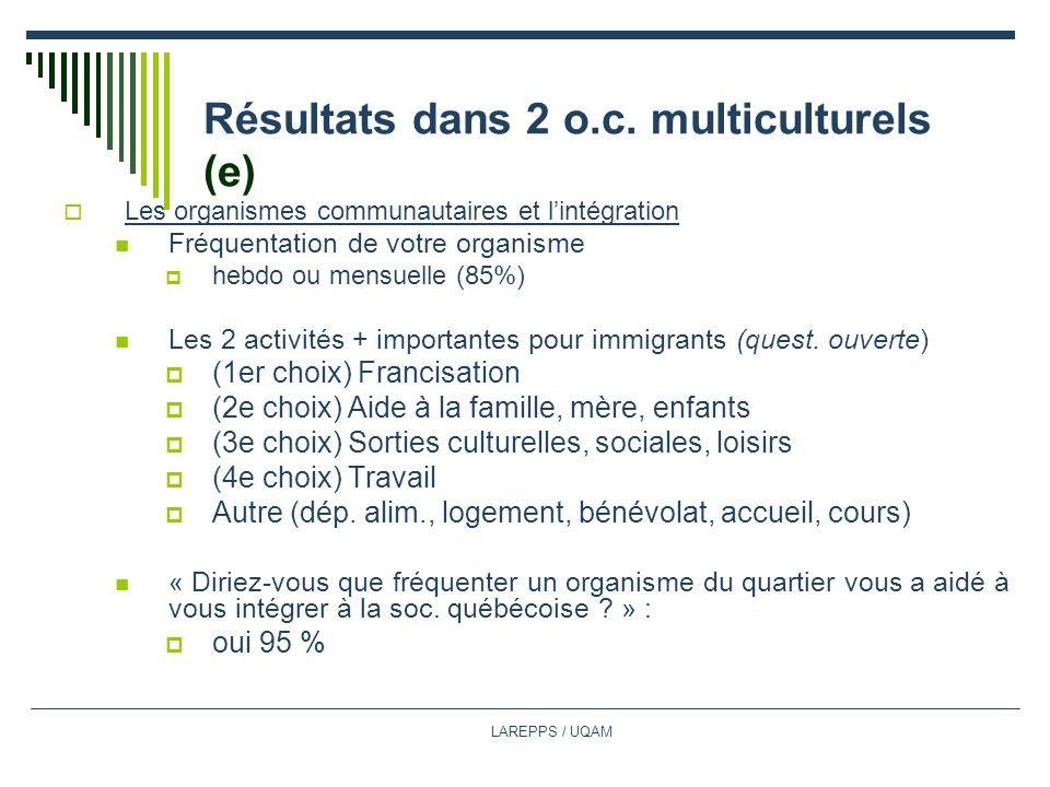 Résultats dans 2 o.c. multiculturels (e)
