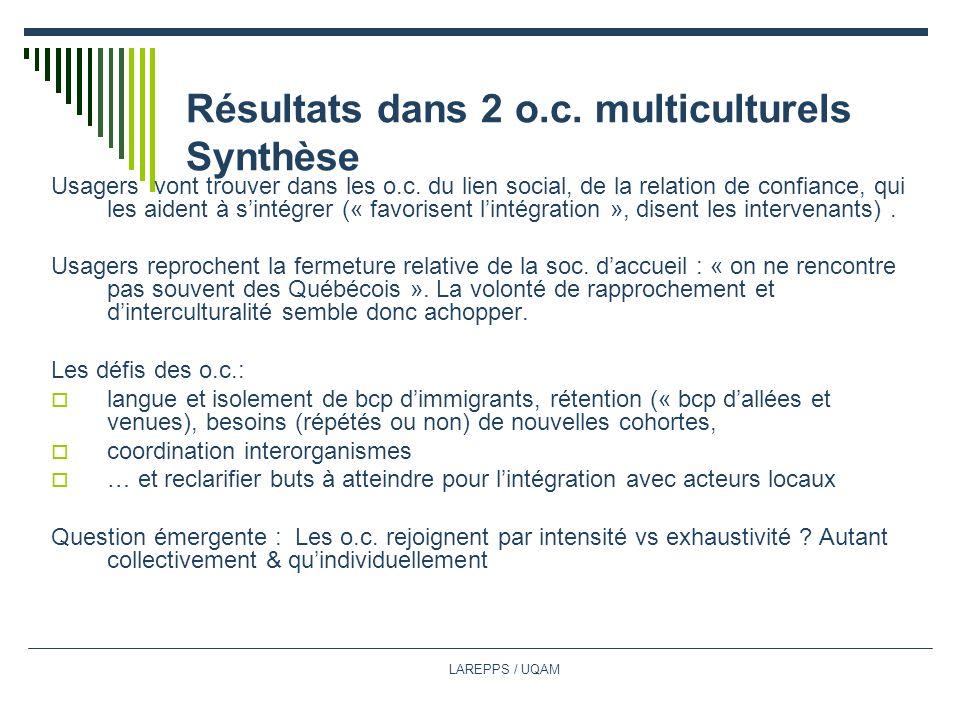 Résultats dans 2 o.c. multiculturels Synthèse