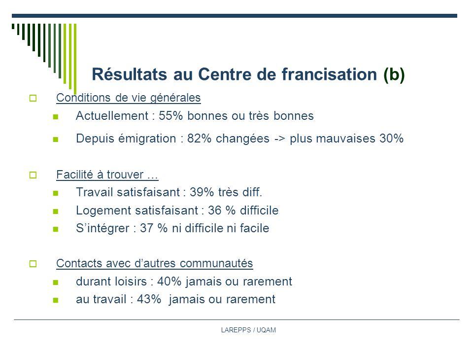Résultats au Centre de francisation (b)