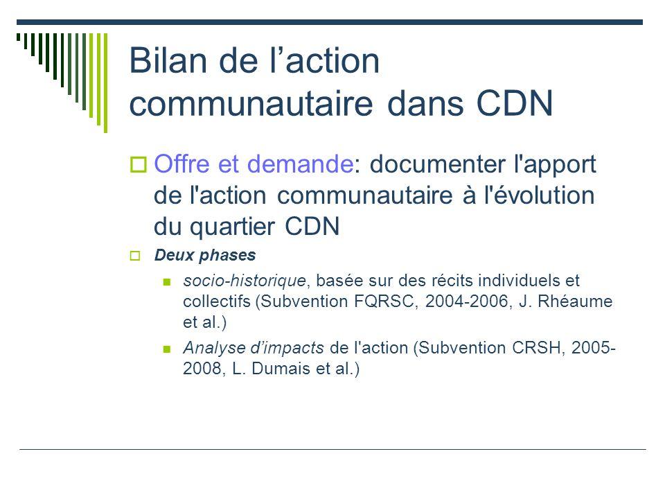Bilan de l'action communautaire dans CDN