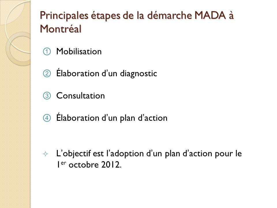 Principales étapes de la démarche MADA à Montréal