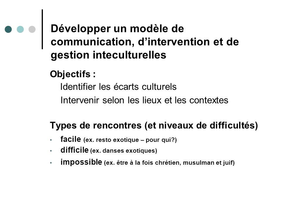 Développer un modèle de communication, d'intervention et de gestion inteculturelles