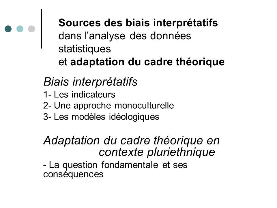Adaptation du cadre théorique en contexte pluriethnique